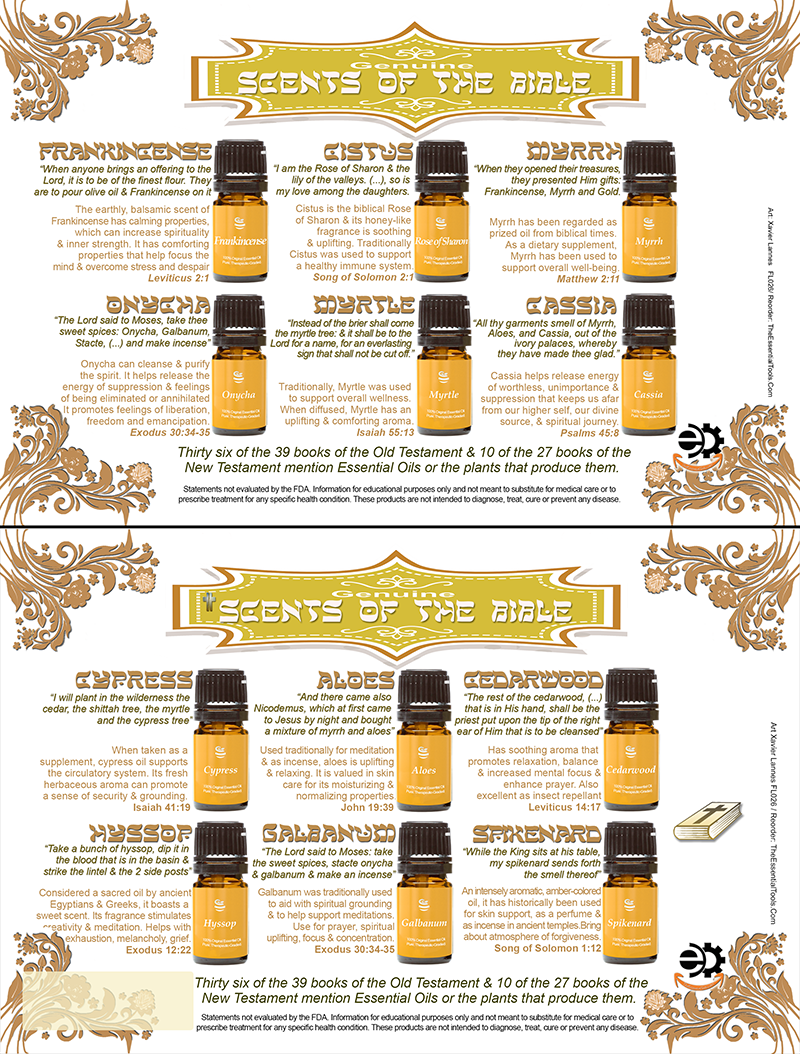essential oils of the bible and ancient testament scriptures